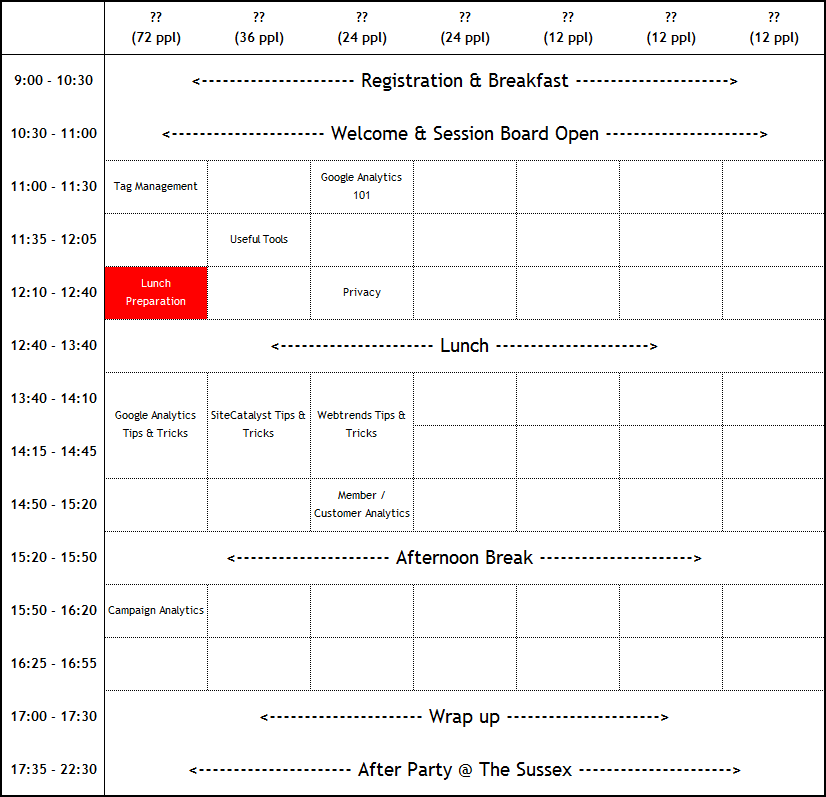MeasureCamp schedule grid v4