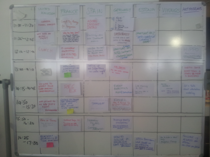 MeasureCamp #3 Session Board